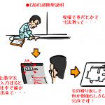 CADの超簡単解説