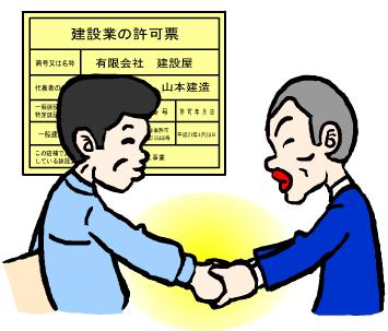 建設業契約